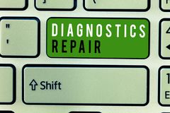 Writing note showing Diagnostics Repair. Business photo showcasing A program or routine that helps a user to identify errors.  stock image