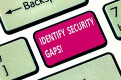 Writing note showing Identify Security Gaps. Business photo showcasing determine whether the controls in place are. Enough Keyboard key Intention to create royalty free stock image