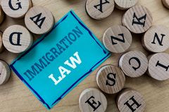 Writing note showing Immigration Law. Business photo showcasing Emigration of a citizen shall be lawful in making of travel.  stock image