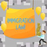 Writing note showing Immigration Law. Business photo showcasing National Regulations for immigrants Deportation rules. Writing note showing Immigration Law royalty free illustration