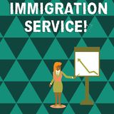 Writing note showing Immigration Service. Business photo showcasing responsible for law regarding immigrants and. Writing note showing Immigration Service stock illustration