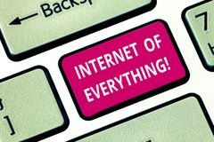 Writing note showing Internet Of Everything. Business photo showcasing network of things interact and connecting each. Other Keyboard key Intention to create vector illustration