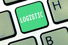 Writing note showing Logistic. Business photo showcasing careful organization of complicated activity Planning execution.  stock images