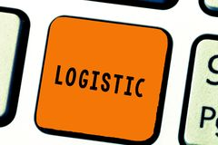 Writing note showing Logistic. Business photo showcasing careful organization of complicated activity Planning execution.  stock image