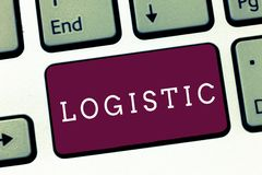 Writing note showing Logistic. Business photo showcasing careful organization of complicated activity Planning execution.  stock photo