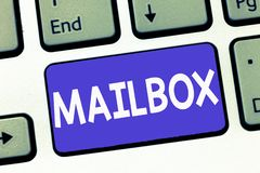 Writing note showing Mailbox. Business photo showcasing Box mounted on post where mail is delivered Computer file for stock images