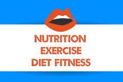 Writing note showing Nutrition Exercise Diet Fitness. Business photo showcasing Healthy Lifestyle Weight loss. Analysisagement stock illustration