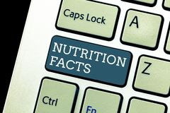 Writing note showing Nutrition Facts. Business photo showcasing Detailed information about the nutrients of the food stock image