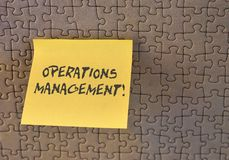 Writing note showing Operations Management. Business photo showcasing ensure Inputs to Output the Production and. Writing note showing Operations Management stock photos