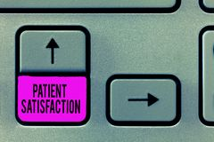 Writing note showing Patient Satisfaction. Business photo showcasing Indicator for measuring the quality in health care.  stock image