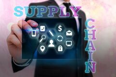 Writing note showing Supply Chain. Business photo showcasing System of organization and processes from supplier to