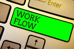 Writing note showing Work Flow. Business photo showcasing Continuity of a certain task to and from an office or employer Keyboard. Green key Intention computer stock images
