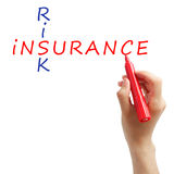 Writing Risk Insurance. Business man writing Risk Insurance isolated on white background Stock Photography