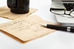 Written plan Royalty Free Stock Image