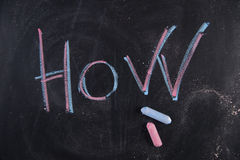 The written word, Who. Graphic representation of the word with chalk on blackboard, Who royalty free stock image