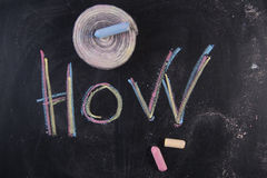The written word, Who. Graphic representation of the word with chalk on blackboard, Who royalty free stock photo