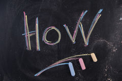 The written word, Who. Graphic representation of the word with chalk on blackboard, Who royalty free stock photos