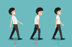Wrong and correct walking posture Royalty Free Stock Images
