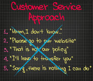Wrong Customer Service Approach Royalty Free Stock Photography