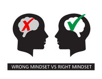 Wrong mindset vs Right mindset Royalty Free Stock Photos