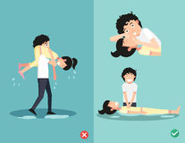 Wrong and right for CPR life saving techniques Royalty Free Stock Photo