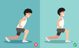 Wrong and right lunges posture,vector Stock Photography