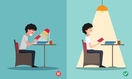 Wrong and right for proper lighting in the room illustration Royalty Free Stock Images