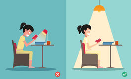Wrong and right for proper lighting in the room illustration Stock Image