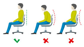 Wrong and right spine sitting posture. Vector office health flat infographics. Body incorrect and correct, person sit correct or incorrect illustration Royalty Free Stock Photo