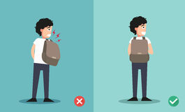 Wrong and right ways for backpack standing Royalty Free Stock Image