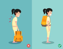 Wrong and right ways for backpack standing illustration Royalty Free Stock Image