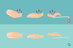 Wrong and right ways for hand position in use keyboard and mouse. Illustration, vector Stock Images