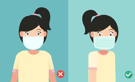 Wrong and right wearing the mask to prevent the infection. Green side out ,illustration,vector Royalty Free Stock Photo
