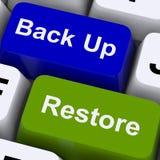 Wspiera I przywrócić klucze Dla dane ochrony obraz royalty free