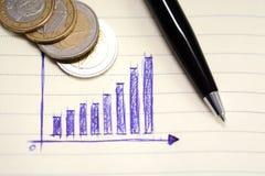 Wstępujący prętowy wykres na notatniku z monetami i biur narzędziami Zdjęcia Royalty Free