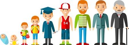 Wszystkie grupa wiekowa europejscy ludzie Pokolenie mężczyzna Zdjęcie Stock