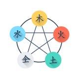 Wu Xing Płaska ikona - Pięć elementów Zdjęcia Stock