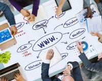 WWW-het Concept van Internet van de Verbindingsdatacommunicatie Stock Afbeeldingen