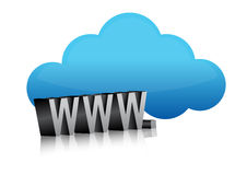 'www', internet concept cloud Royalty Free Stock Image