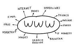 Www- samenvatting Stock Afbeeldingen