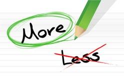 Wybierać Więcej zamiast Less. ilustracji