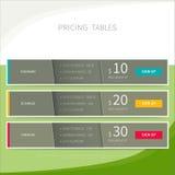 Wycena porównania stół ustawia dla handlowego biznesu sieci usługa Fotografia Stock