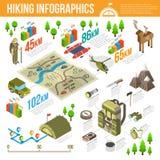 Wycieczkować Infographics set ilustracji