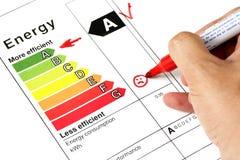 Wydajność energii Obrazy Stock