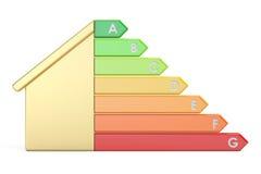 Wydajność energii wykres z domem, 3D rendering Obraz Stock
