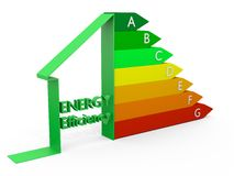 wydajności energia Fotografia Stock