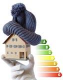 Wydajności energii etykietka dla domu, savings/ogrzewać i pieniądze - model dom z nakrętką w ręce w rękawiczkach Zdjęcia Stock