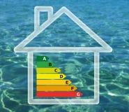 Wydajności energii mapa w dom wody tle Fotografia Royalty Free