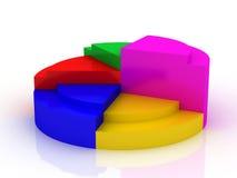 wykres Zdjęcie Stock