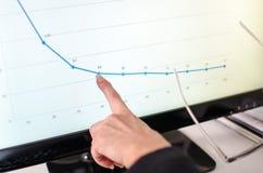 Wykres analiza na ekranie komputerowym Obraz Royalty Free